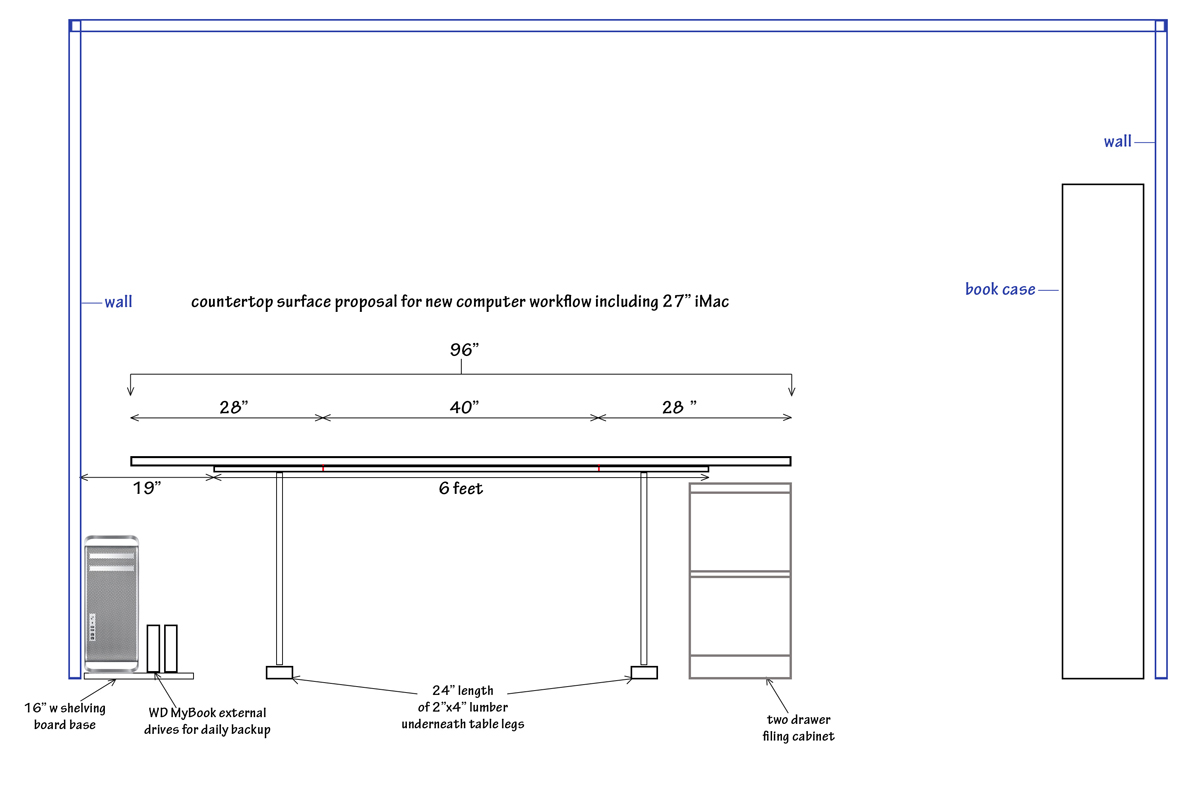 new work surface plans